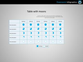 Table with moons