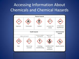 Accessing Information About Chemicals and Chemical Hazards