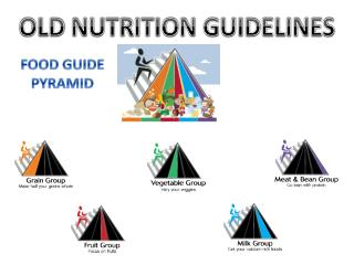 OLD  NUTRITION GUIDELINES