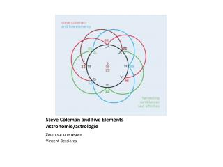 Steve Coleman and Five  Elements Astronomie/astrologie