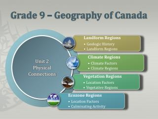 Grade 9 – Geography of Canada