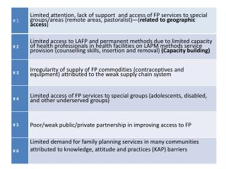 Identified Priority Challenges