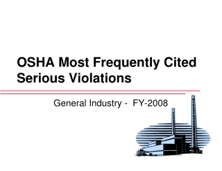 Most Frequently Cited Serious Violations
