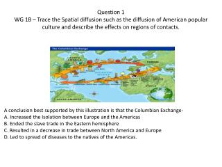 A conclusion best supported by this illustration is that the Columbian Exchange-