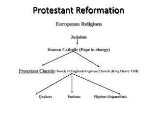 political and social consequences of the protestant reformation One of the most important religious revolutions in history was the sixteenth century religious revolt known as the protestant reformation this conflict divided the.