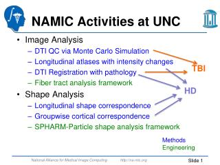 NAMIC Activities  at UNC