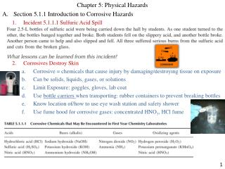 Chapter 5: Physical Hazards Section 5.1.1 Introduction to Corrosive Hazards