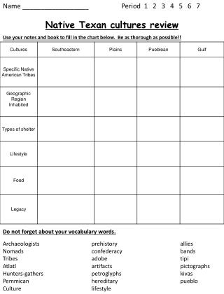 Use your notes and book to fill in the chart below.  Be as thorough as possible!!