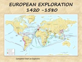 EUROPEAN EXPLORATION  1420 -1580