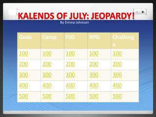 Kalends  of July: Jeopardy!