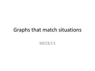 Graphs that match situations