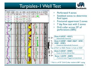 Turpiales-1 Well Test