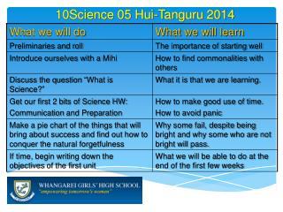 10Science 05  Hui-Tanguru  2014