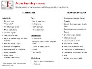 Active Learning  Handout