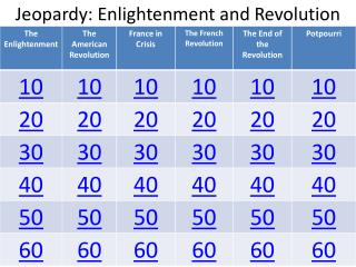 Jeopardy: Enlightenment and Revolution