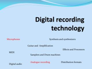 Digital recording technology