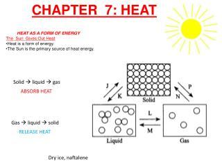 CHAPTER  7: HEAT