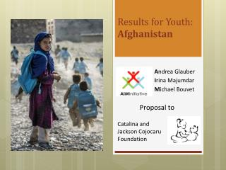 Results for Youth:  Afghanistan