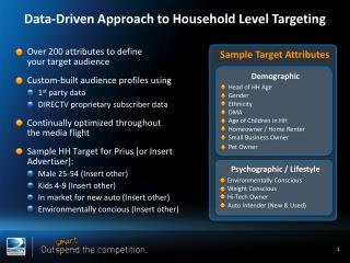 Data-Driven Approach to Household Level Targeting