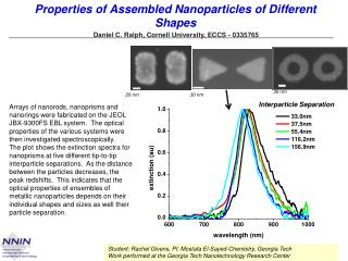 Properties  of Assembled Nanoparticles of Different Shapes
