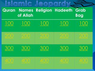 Islamic Jeopardy