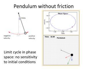 Pendulum without friction