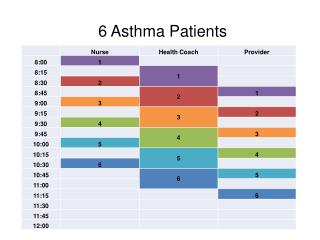 6 Asthma  Patients