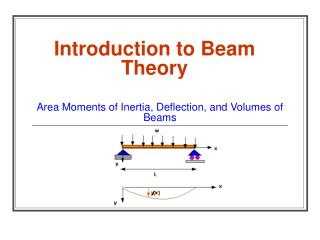 Introduction to Beam Theory