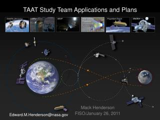 TAAT Study Team Applications and Plans