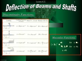 Deflection of beams and shafts