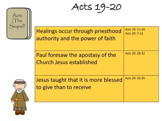 Acts 19-20