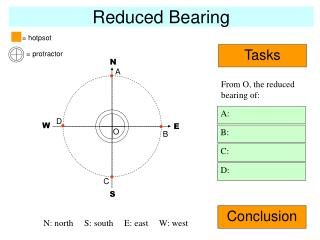 Reduced Bearing