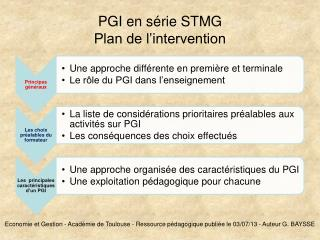 PGI  en série STMG Plan de l'intervention