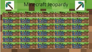 Minecraft Jeopardy