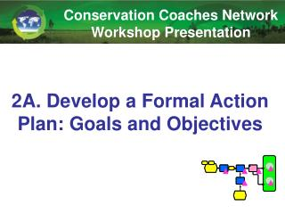 2A. Develop  a Formal Action Plan:  Goals and Objectives