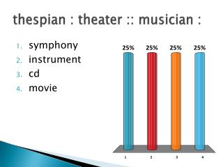 thespian : theater :: musician :