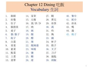 Chapter 12 Dining  吃飯 Vocabulary  生詞