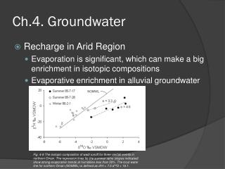 Ch.4. Groundwater