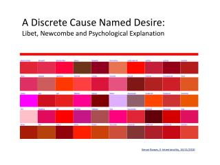 A Discrete Cause Named Desire: Libet ,  Newcombe  and Psychological Explanation