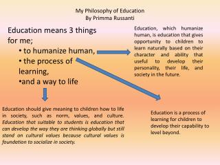 My Philosophy of Education By Primma Russanti