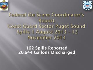 162 Spills Reported 20,644 Gallons Discharged