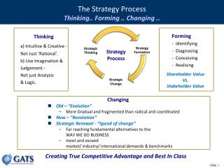 The Strategy Process  Thinking.. Forming .. Changing ..