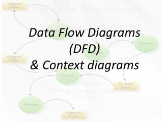 IT Applications Theory Slideshows Data Flow Diagrams (DFD)  & Context diagrams By Mark Kelly