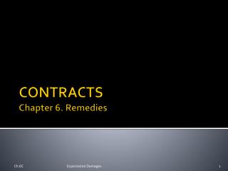 CONTRACTS Chapter 6. Remedies