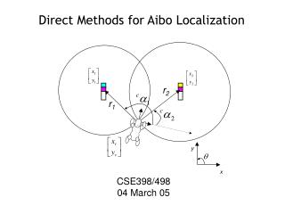 Direct Methods for Aibo Localization