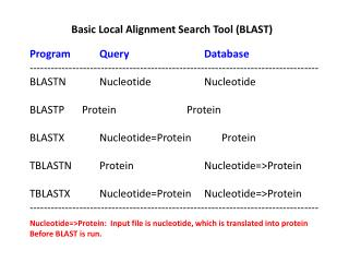 Basic Local Alignment Search Tool (BLAST) Program		Query					Database