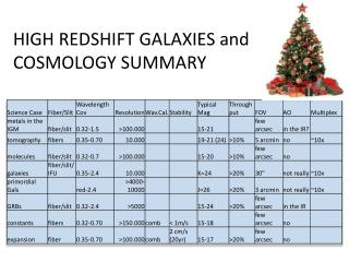 HIGH REDSHIFT GALAXIES and  COSMOLOGY SUMMARY