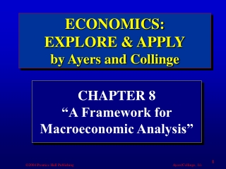 Chapter 11 Classical and Keynesian Economics What You will Learn in this Chapter