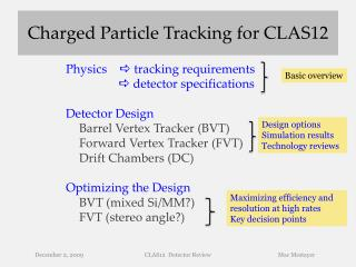 Charged Particle Tracking for CLAS12