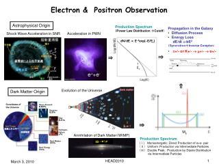 Electron & Positron Observation